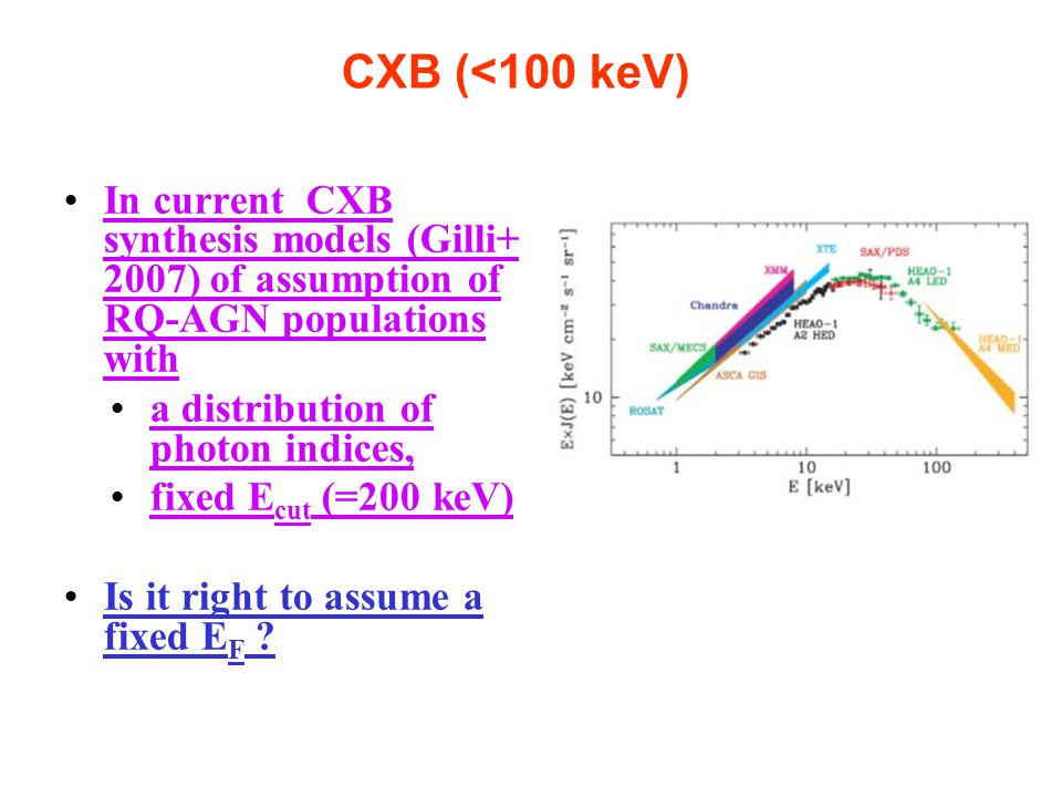 In current CXB synthesis models (Gilli+ 2007) of assumption of RQ-AGN populations with a distribution of photon indices, fixed E cut (=200 keV) Is it right to assume a fixed E F .