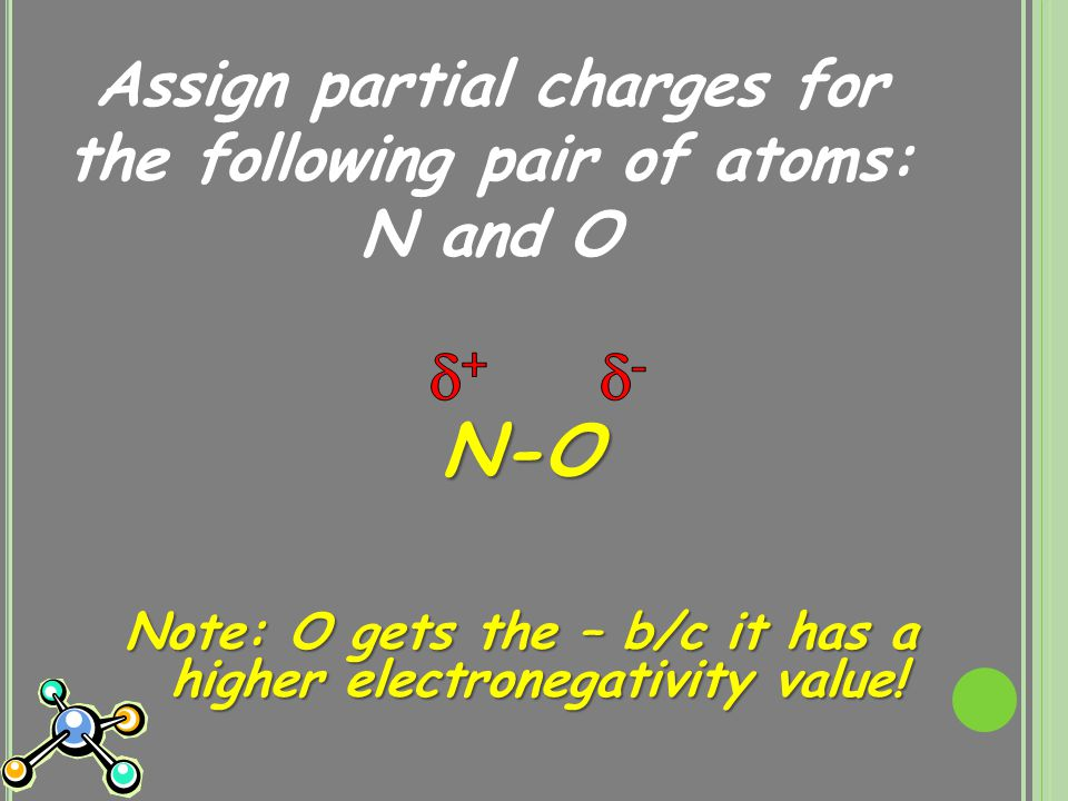 Assign partial charges for the following pair of atoms: N and O N-O Note: O gets the – b/c it has a higher electronegativity value!