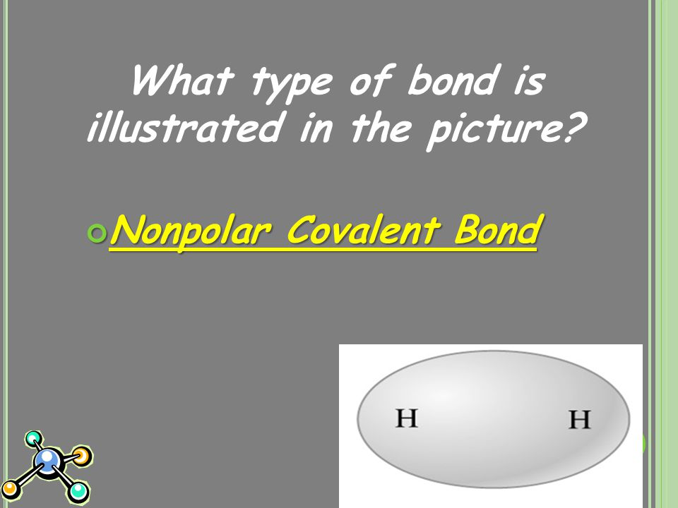 What type of bond is illustrated in the picture? Nonpolar Covalent Bond