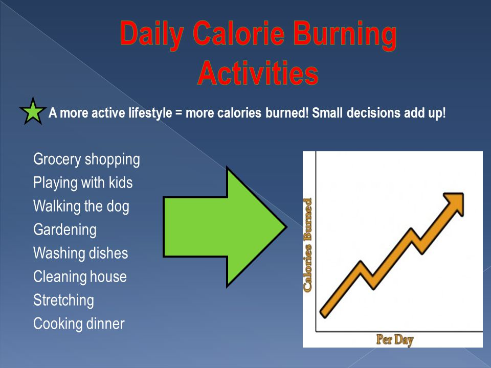 A more active lifestyle = more calories burned. Small decisions add up.