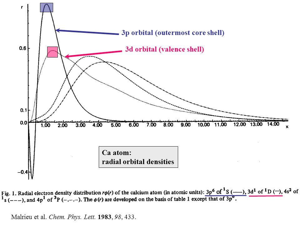 Ca atom: radial orbital densities 3p orbital (outermost core shell) 3d orbital (valence shell) Malrieu et al. Chem. Phys. Lett. 1983, 98, 433.