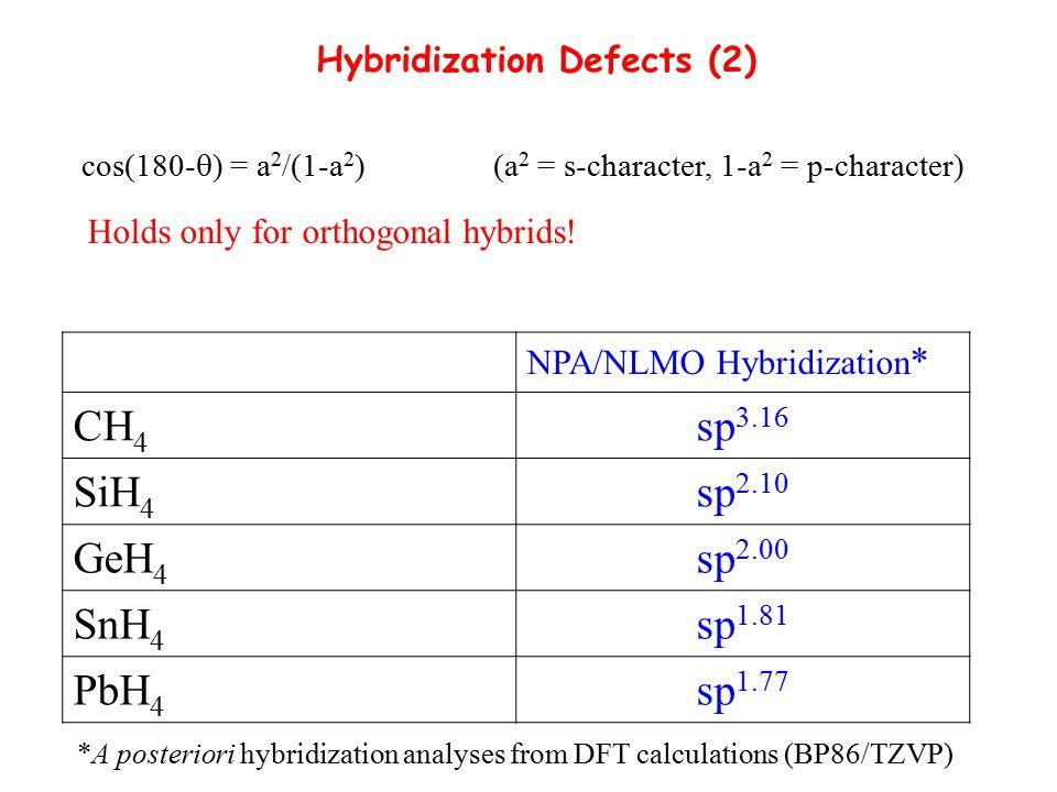Hybridization Defects (2) NPA/NLMO Hybridization * CH 4 sp 3.16 SiH 4 sp 2.10 GeH 4 sp 2.00 SnH 4 sp 1.81 PbH 4 sp 1.77 *A posteriori hybridization an