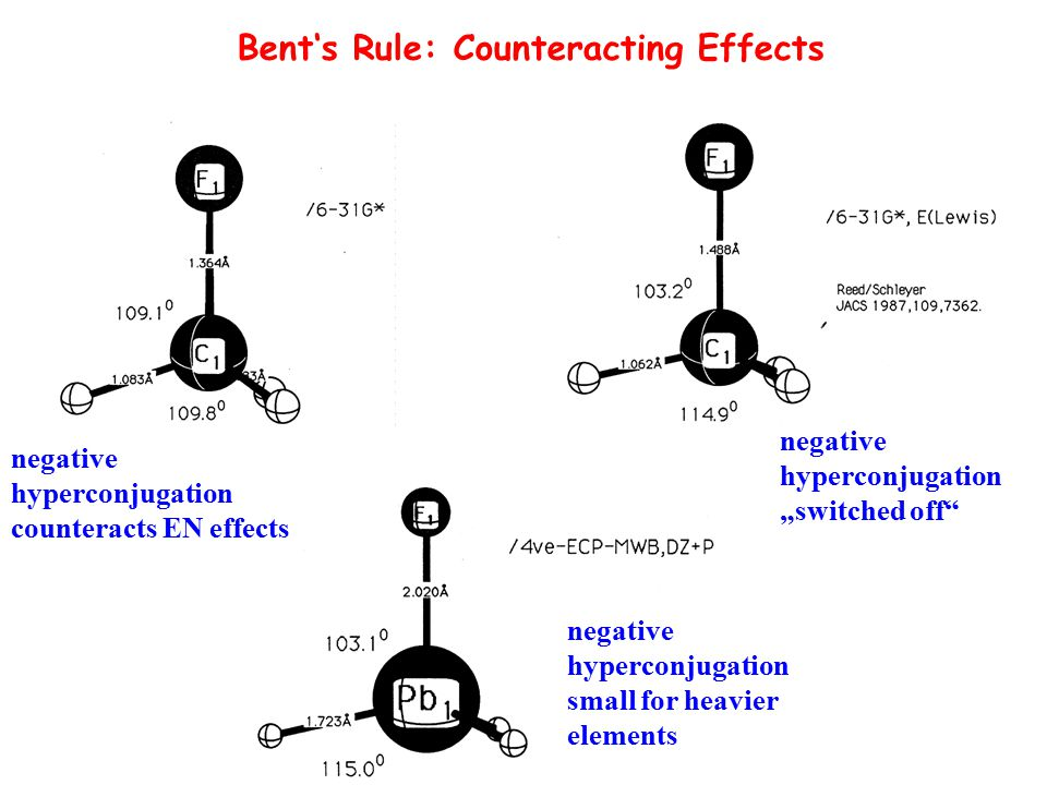 """Bent's Rule: Counteracting Effects negative hyperconjugation counteracts EN effects negative hyperconjugation """"switched off"""" negative hyperconjugation"""