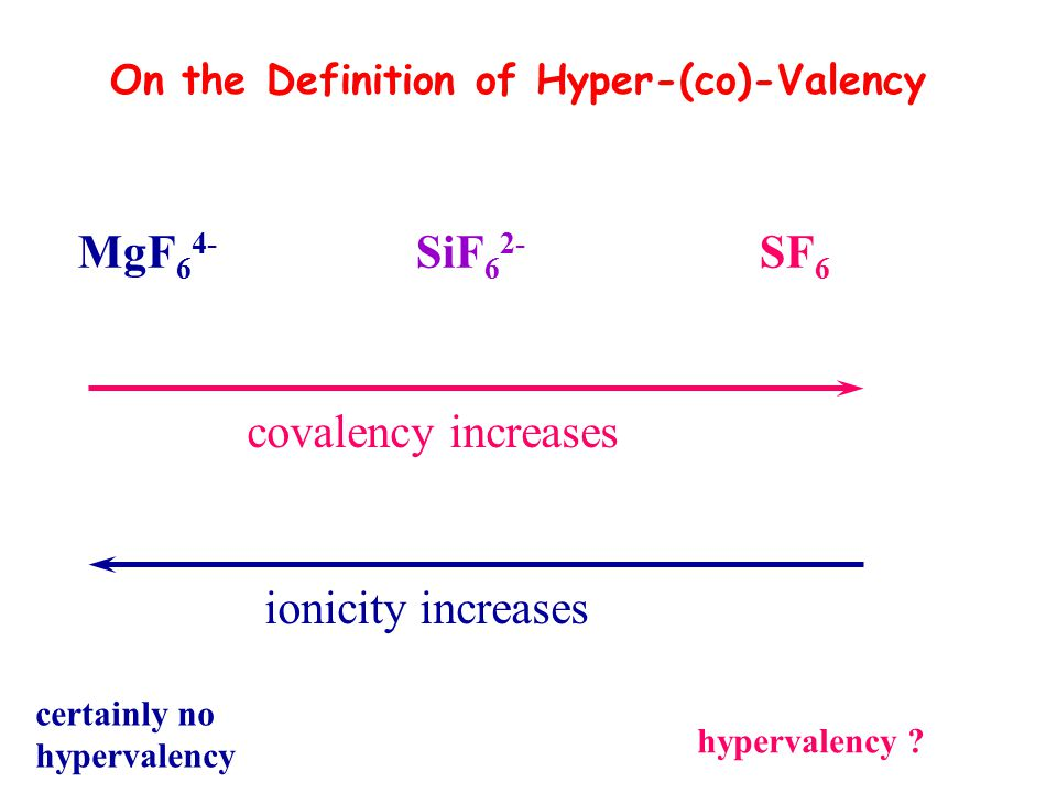 On the Definition of Hyper-(co)-Valency MgF 6 4- SiF 6 2- SF 6 covalency increasesionicity increases certainly no hypervalency hypervalency ?