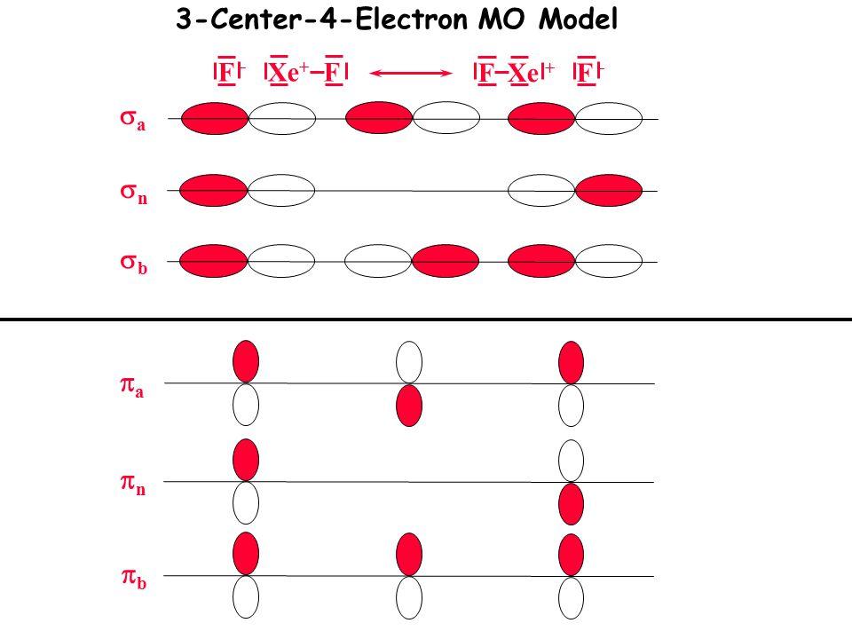 F Xe + F - F - Xe + F 3-Center-4-Electron MO Model aa bb nn aa bb nn