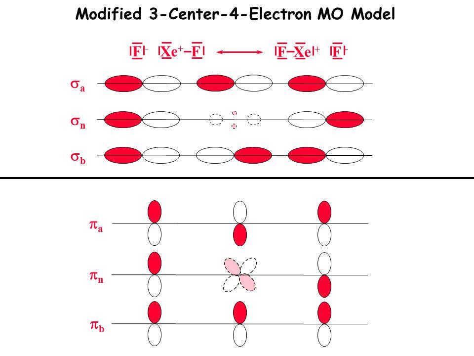 aa bb nn aa bb nn F Xe + F - F - Xe + F Modified 3-Center-4-Electron MO Model
