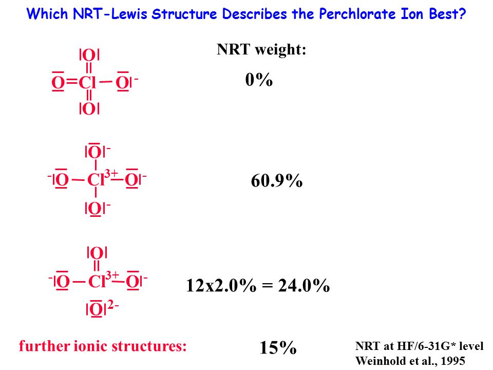 O O 2- - O Cl 3+ O - O - O Cl O - O O Which NRT-Lewis Structure Describes the Perchlorate Ion Best? 0% NRT weight: 60.9% 12x2.0% = 24.0% 15% - O Cl 3+
