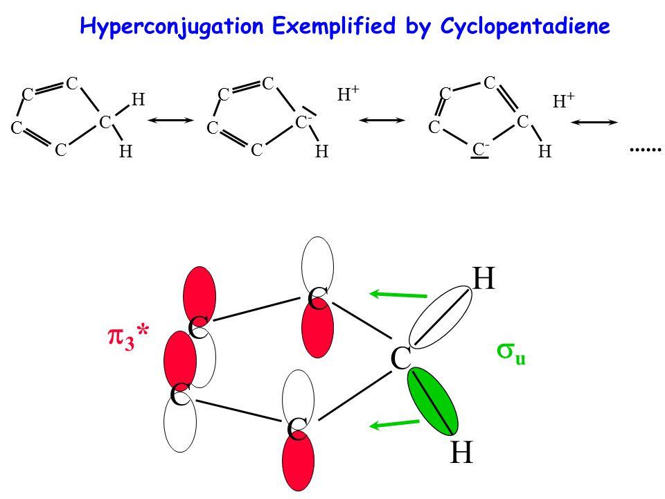 C C C C C H H C C C C H H Hyperconjugation Exemplified by Cyclopentadiene C H+H+ C C C C-C- H uu 3*3* C C C C-C- C H+H+ H...... C