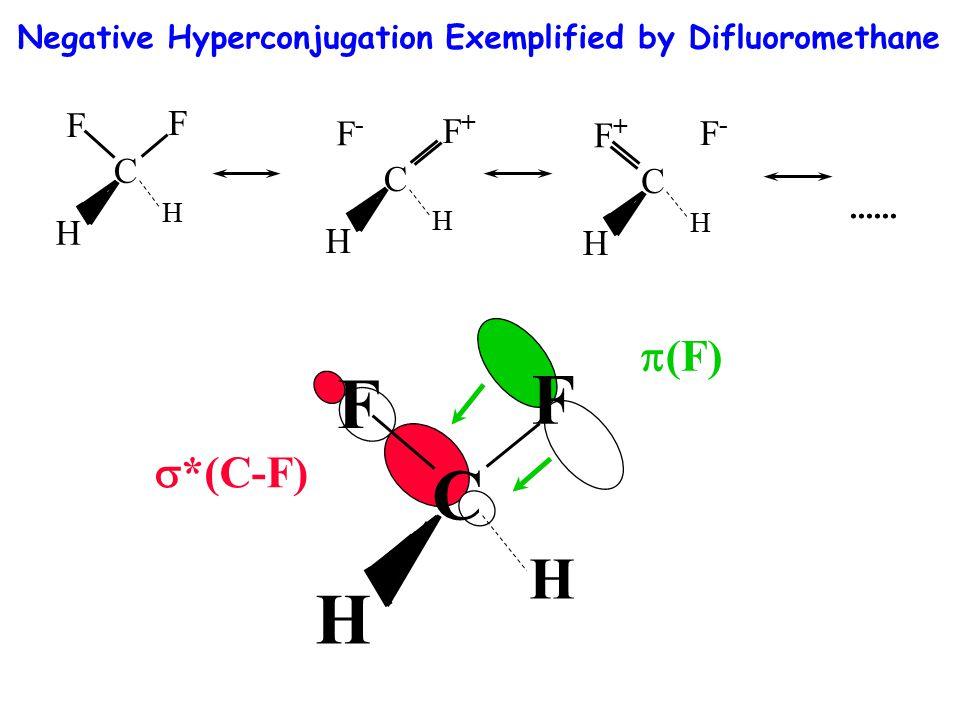 Negative Hyperconjugation Exemplified by Difluoromethane...... C H H F F  (F)  *(C-F) C H H F-F- F+F+ C H H F+F+ F-F- C H H F F