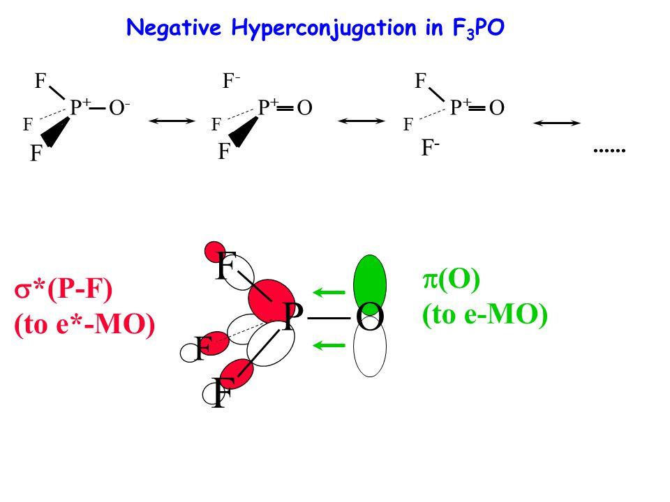 Negative Hyperconjugation in F 3 PO...... P+P+ F O-O- F F P+P+ F-F- O F F P+P+ F O F F-F-  (O) (to e-MO)  *(P-F) (to e*-MO) P F O F F