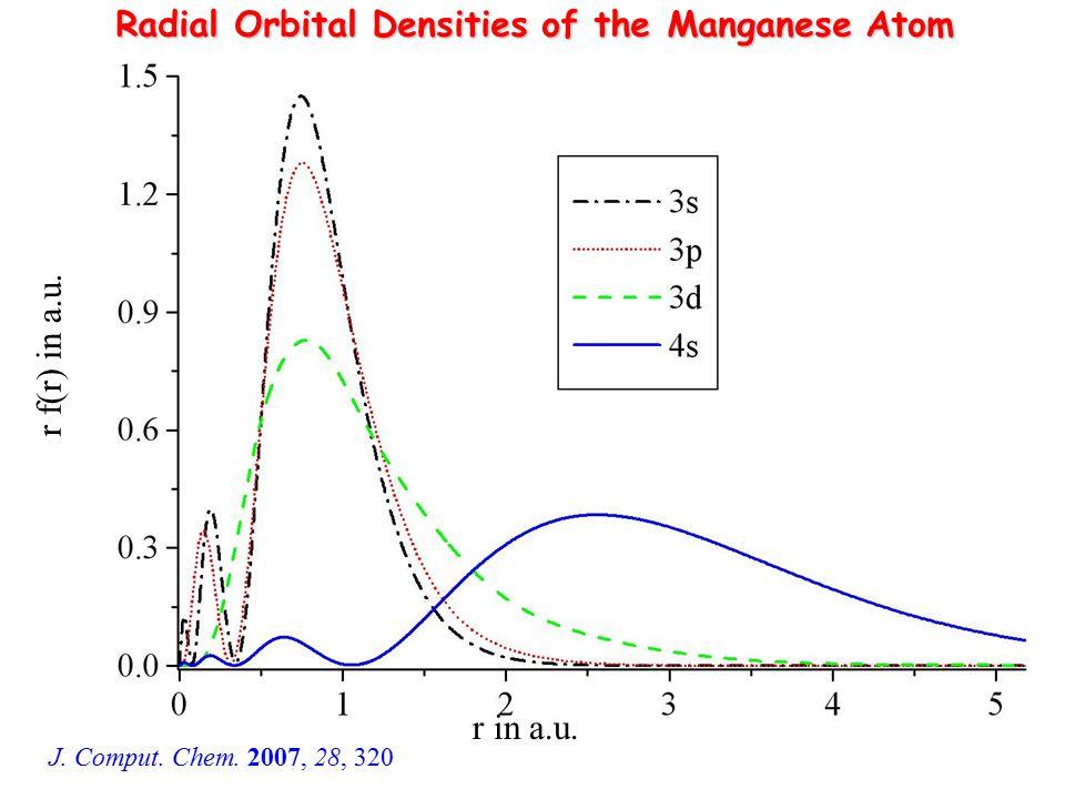 r f(r) in a.u. r in a.u. J. Comput. Chem. 2007, 28, 320 Radial Orbital Densities of the Manganese Atom