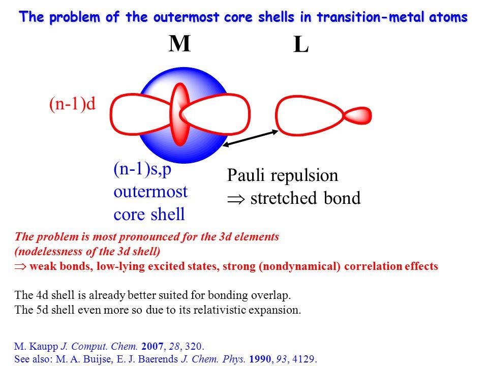 M. Kaupp J. Comput. Chem. 2007, 28, 320. See also: M. A. Buijse, E. J. Baerends J. Chem. Phys. 1990, 93, 4129. M L (n-1)s,p outermost core shell Pauli