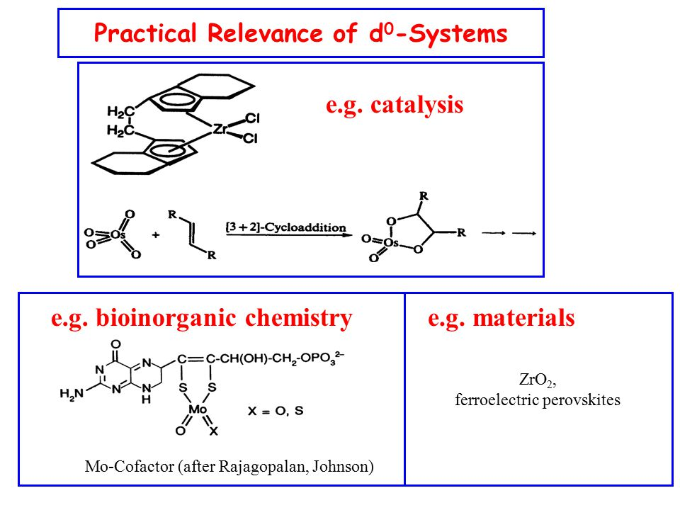 e.g. catalysis Practical Relevance of d 0 -Systems e.g. bioinorganic chemistry Mo-Cofactor (after Rajagopalan, Johnson) ZrO 2, ferroelectric perovskit