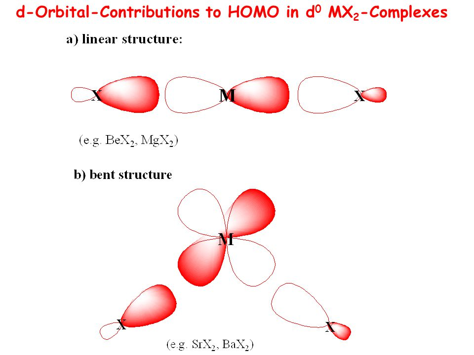 d-Orbital-Contributions to HOMO in d 0 MX 2 -Complexes
