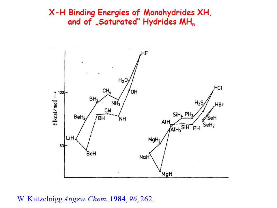 minimum transition state +19 kJ/mol BP86/A 2.34 Å W The Structure of WCl 5 CH 3 2.22 Å 2.35 Å C Cl1 C s oct.