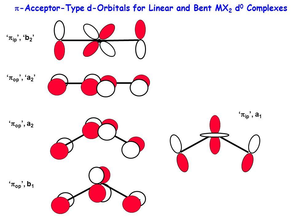 X X M X X X X '  ip ', 'b 2 ' '  op ', 'a 2 ' '  op ', a 2 '  op ', b 1 '  ip ', a 1  -Acceptor-Type d-Orbitals for Linear and Bent MX 2 d 0 Com