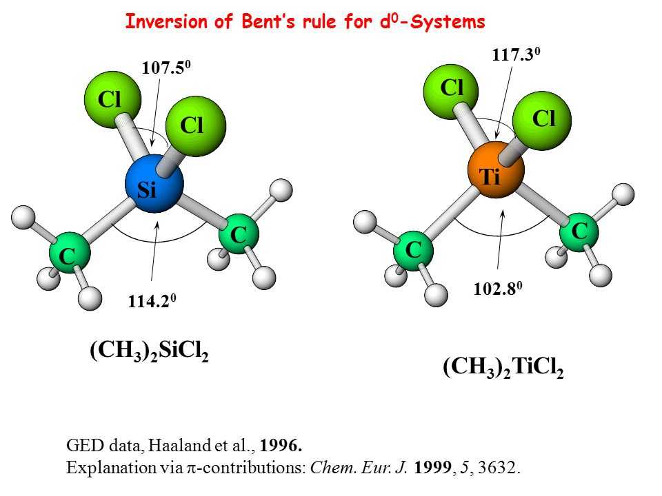Inversion of Bent's rule for d 0 -Systems (CH 3 ) 2 TiCl 2 GED data, Haaland et al., 1996. Explanation via  -contributions: Chem. Eur. J. 1999, 5, 36