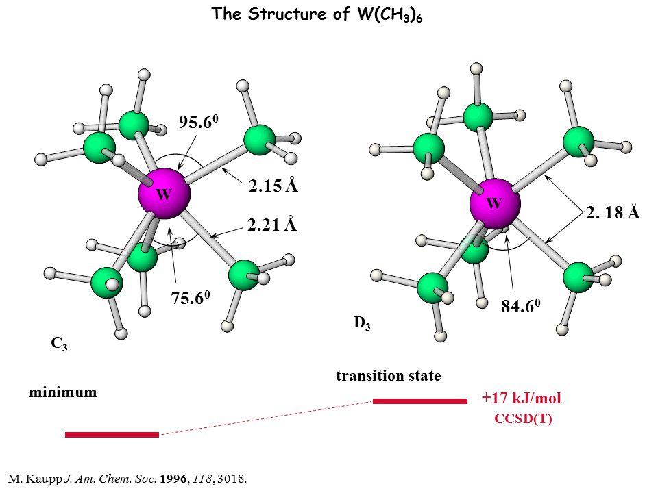 The Structure of W(CH 3 ) 6 C3C3 D3D3 minimum transition state +17 kJ/mol CCSD(T) 2.15 Å 2.21 Å 95.6 0 75.6 0 2. 18 Å 84.6 0 W W M. Kaupp J. Am. Chem.