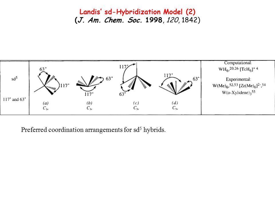 Landis' sd-Hybridization Model (2) (J. Am. Chem. Soc. 1998, 120, 1842) Preferred coordination arrangements for sd 5 hybrids.