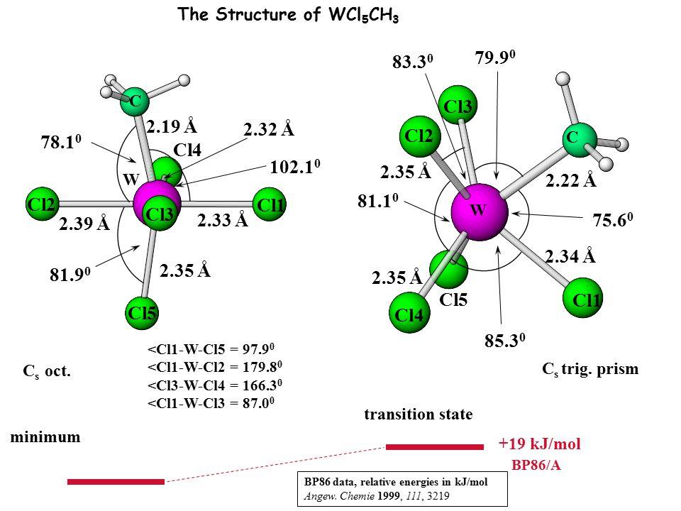 minimum transition state +19 kJ/mol BP86/A 2.34 Å W The Structure of WCl 5 CH 3 2.22 Å 2.35 Å C Cl1 C s oct. C s trig. prism Cl4 Cl3 Cl2 Cl5 79.9 0 2.