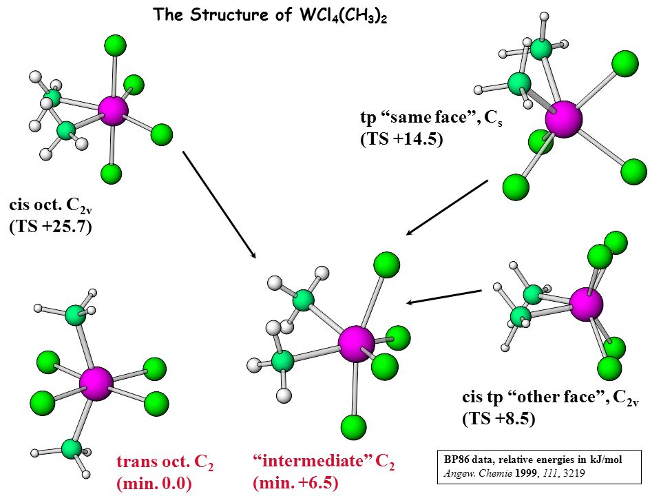 """The Structure of WCl 4 (CH 3 ) 2 trans oct. C 2 (min. 0.0) """"intermediate"""" C 2 (min. +6.5) cis oct. C 2v (TS +25.7) cis tp """"other face"""", C 2v (TS +8.5)"""
