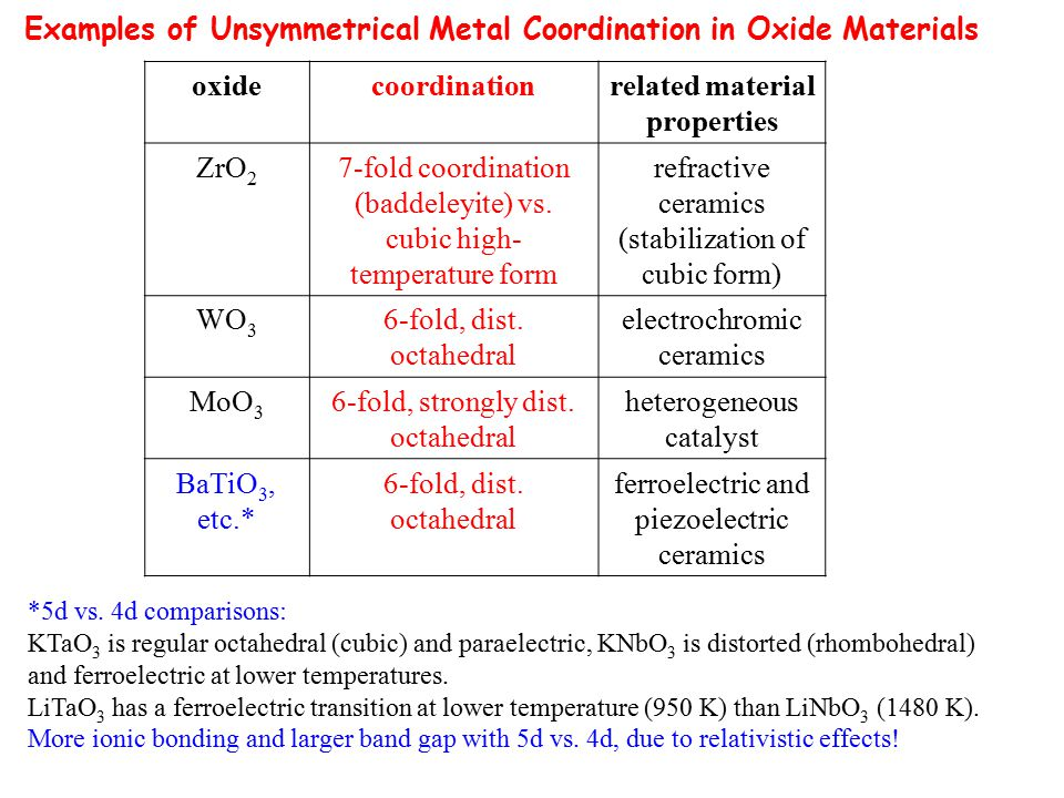 Examples of Unsymmetrical Metal Coordination in Oxide Materials oxidecoordinationrelated material properties ZrO 2 7-fold coordination (baddeleyite) v