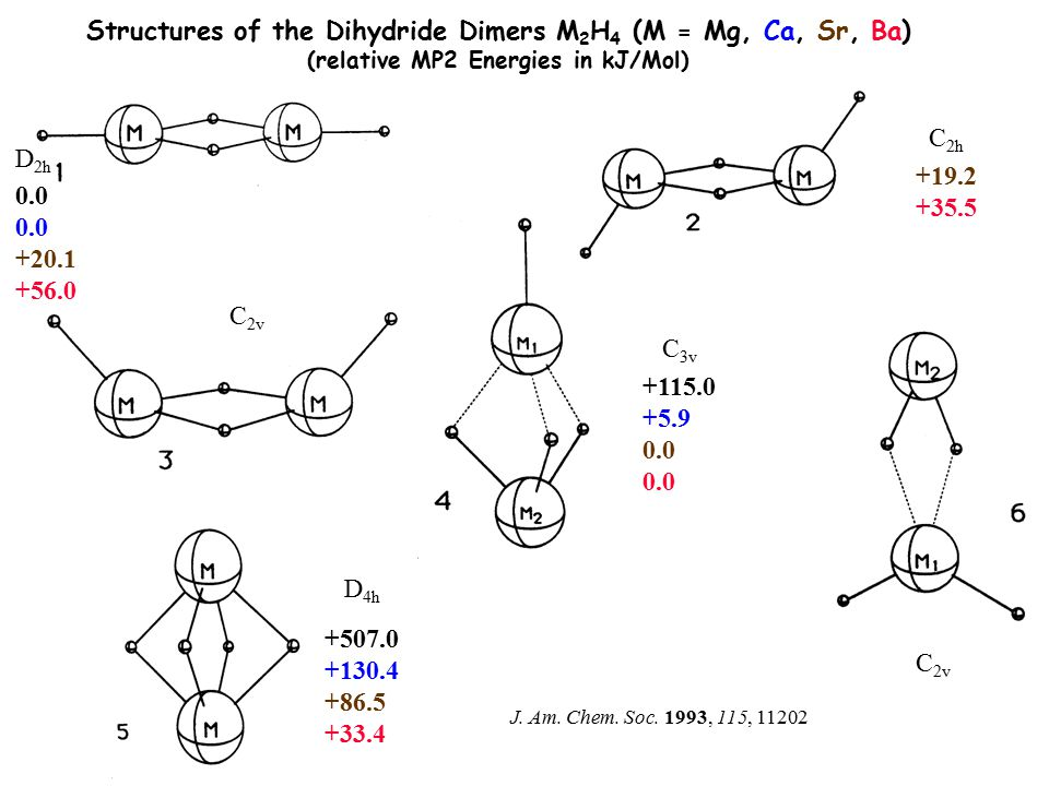 J. Am. Chem. Soc. 1993, 115, 11202 Structures of the Dihydride Dimers M 2 H 4 (M = Mg, Ca, Sr, Ba) (relative MP2 Energies in kJ/Mol) D 2h C 3v C 2v C