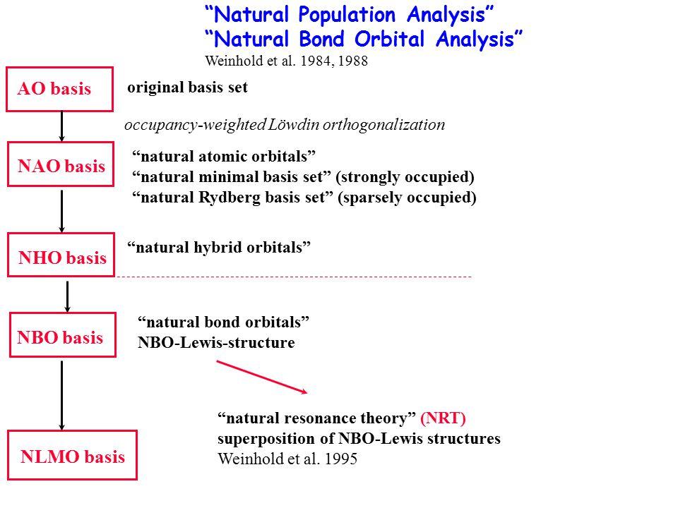 """Natural Population Analysis"" ""Natural Bond Orbital Analysis"" Weinhold et al. 1984, 1988 AO basis original basis set NAO basis ""natural atomic orbital"