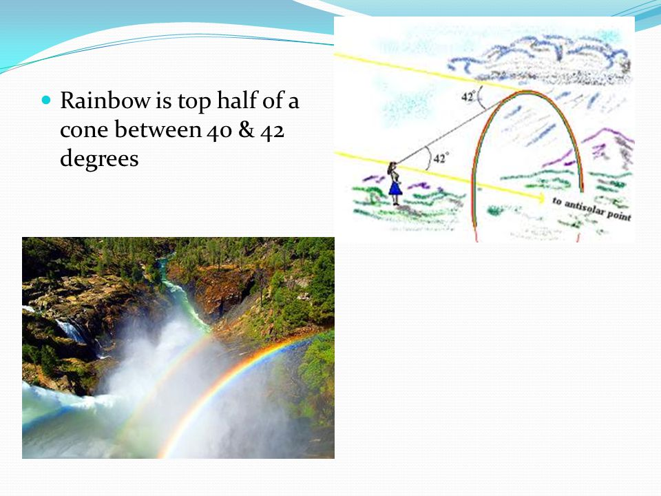 Rainbow is top half of a cone between 40 & 42 degrees