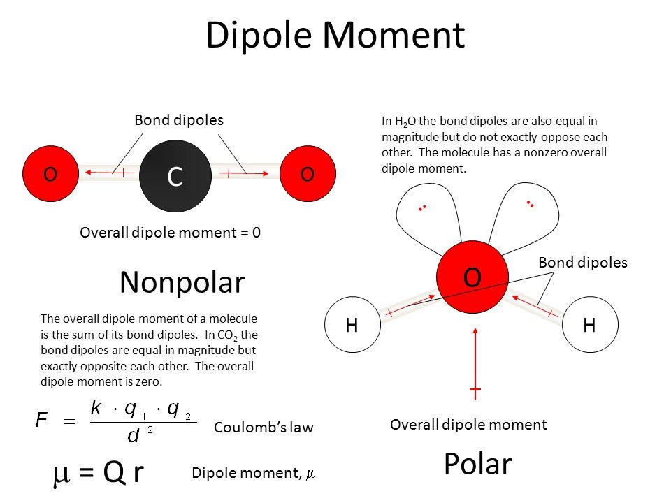 Dipole Moment Nonpolar Polar..