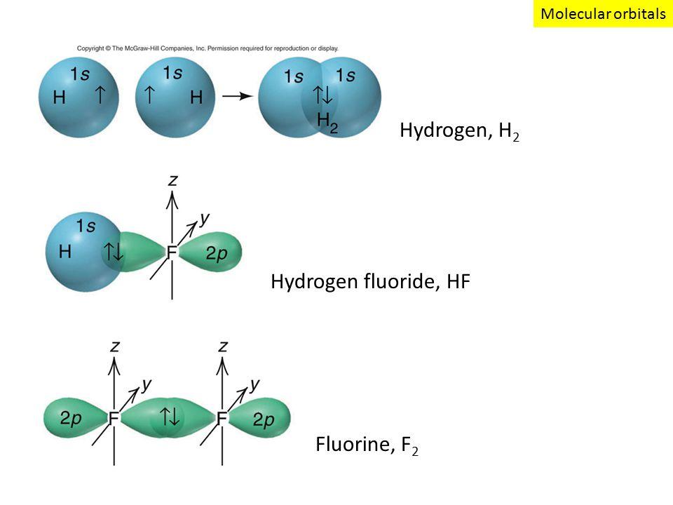 Hydrogen, H 2 Hydrogen fluoride, HFFluorine, F 2 Molecular orbitals