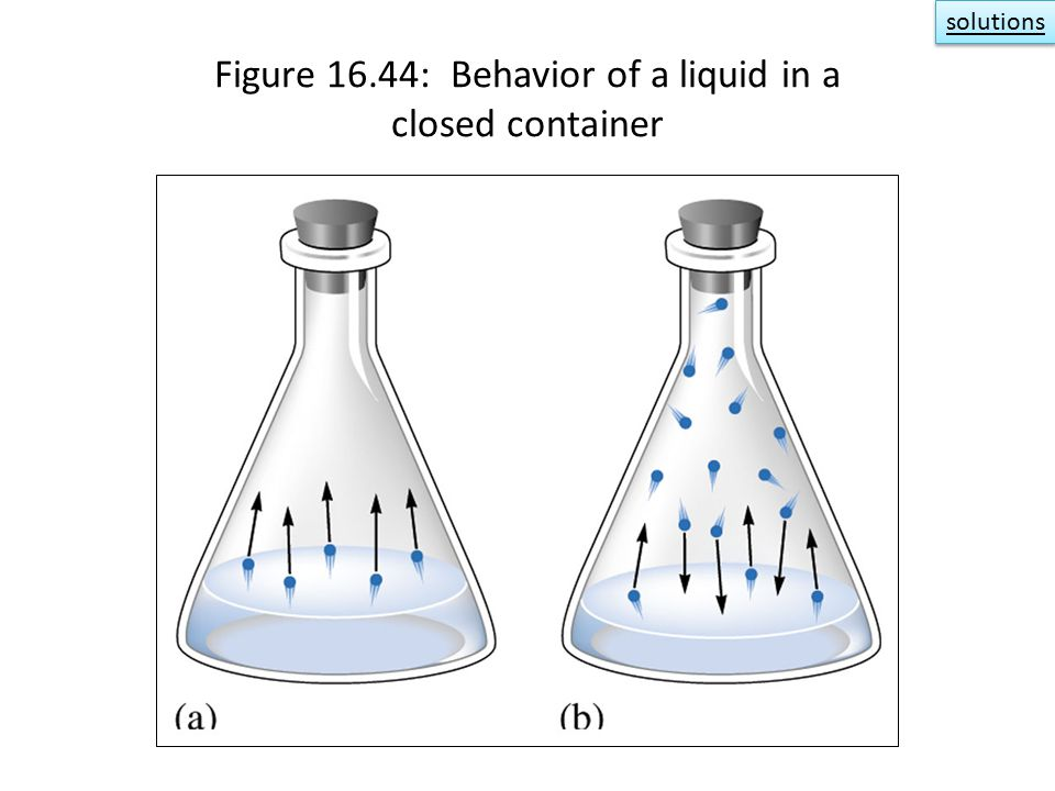 Figure 16.44: Behavior of a liquid in a closed container solutions