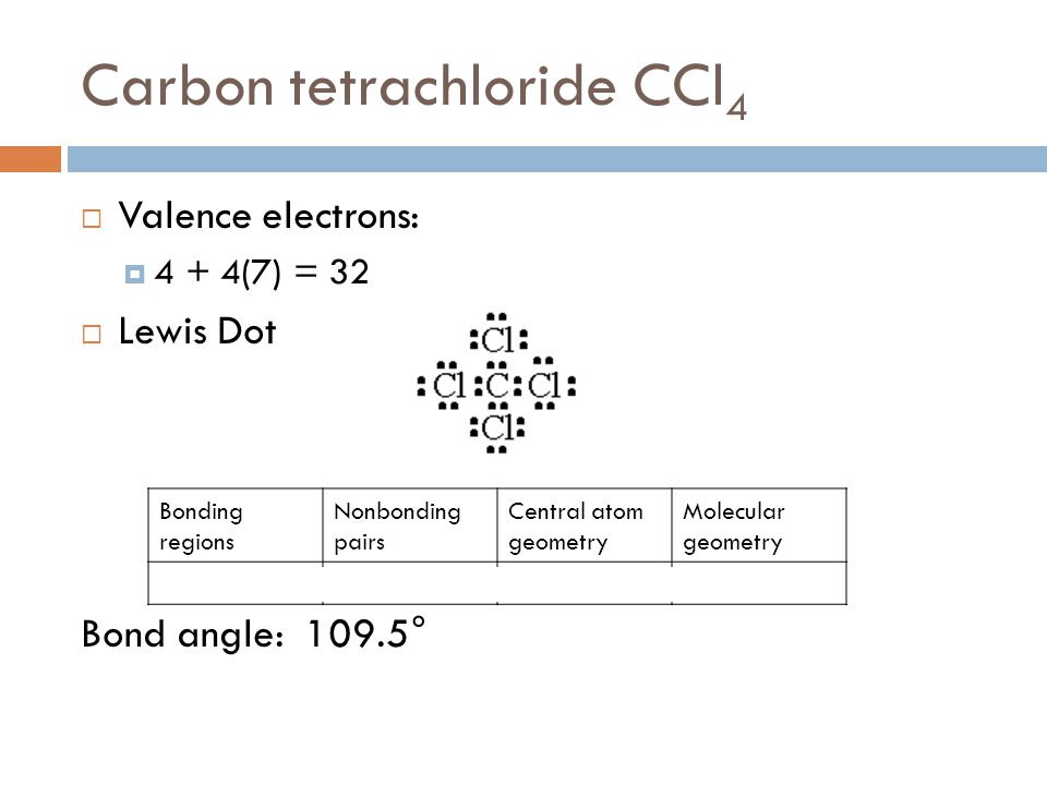 Carbon tetrachloride CCl 4  Valence electrons:  4 + 4(7) = 32  Lewis Dot Bond angle: 109.5° Bonding regions Nonbonding pairs Central atom geometry Molecular geometry 40Tetrahedral