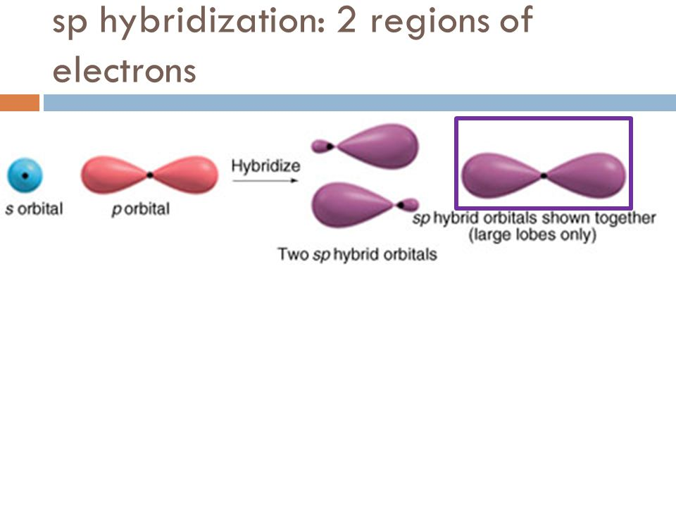 sp hybridization: 2 regions of electrons