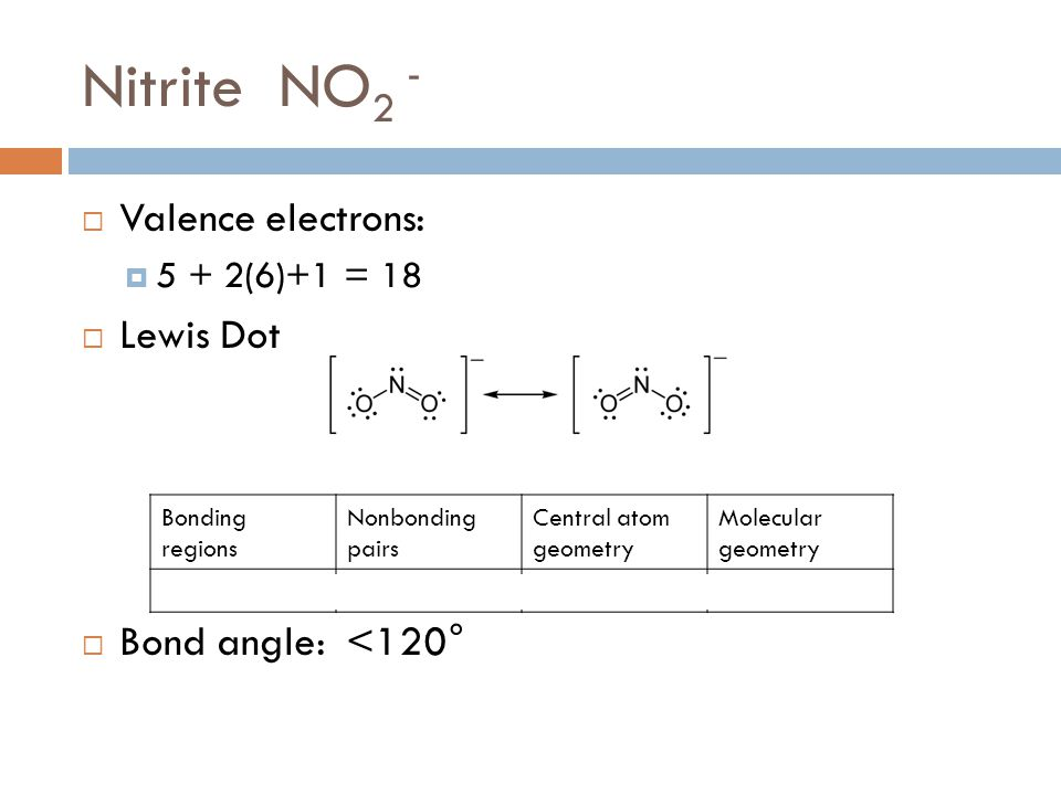 Nitrite NO 2 -  Valence electrons:  5 + 2(6)+1 = 18  Lewis Dot  Bond angle: <120° Bonding regions Nonbonding pairs Central atom geometry Molecular geometry 21Trigonal planarbent