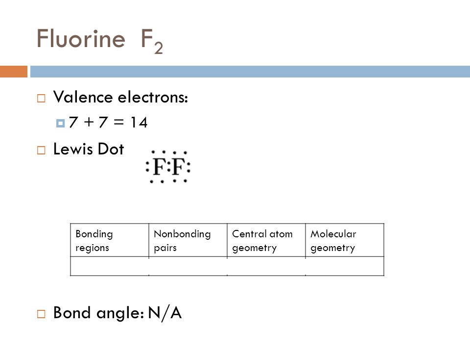 Fluorine F 2  Valence electrons:  7 + 7 = 14  Lewis Dot  Bond angle: N/A Bonding regions Nonbonding pairs Central atom geometry Molecular geometry 13Tetrahedralpaired