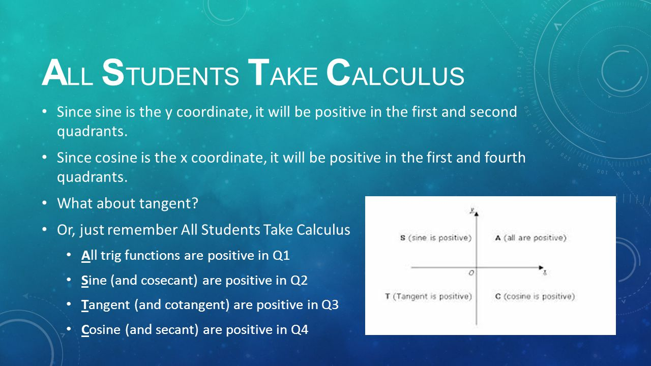 A LL S TUDENTS T AKE C ALCULUS Since sine is the y coordinate, it will be positive in the first and second quadrants.