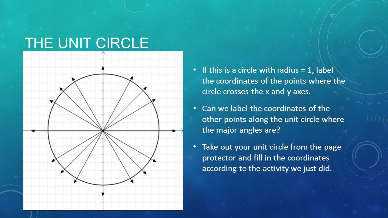 THE UNIT CIRCLE If this is a circle with radius = 1, label the coordinates of the points where the circle crosses the x and y axes.