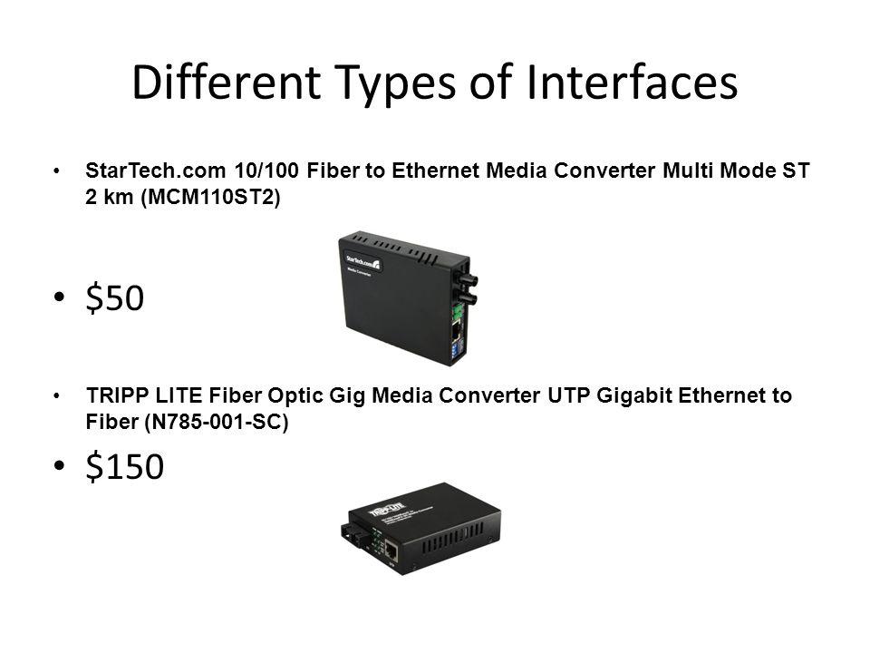 Different Types of Interfaces StarTech.com 10/100 Fiber to Ethernet Media Converter Multi Mode ST 2 km (MCM110ST2) $50 TRIPP LITE Fiber Optic Gig Media Converter UTP Gigabit Ethernet to Fiber (N785-001-SC) $150