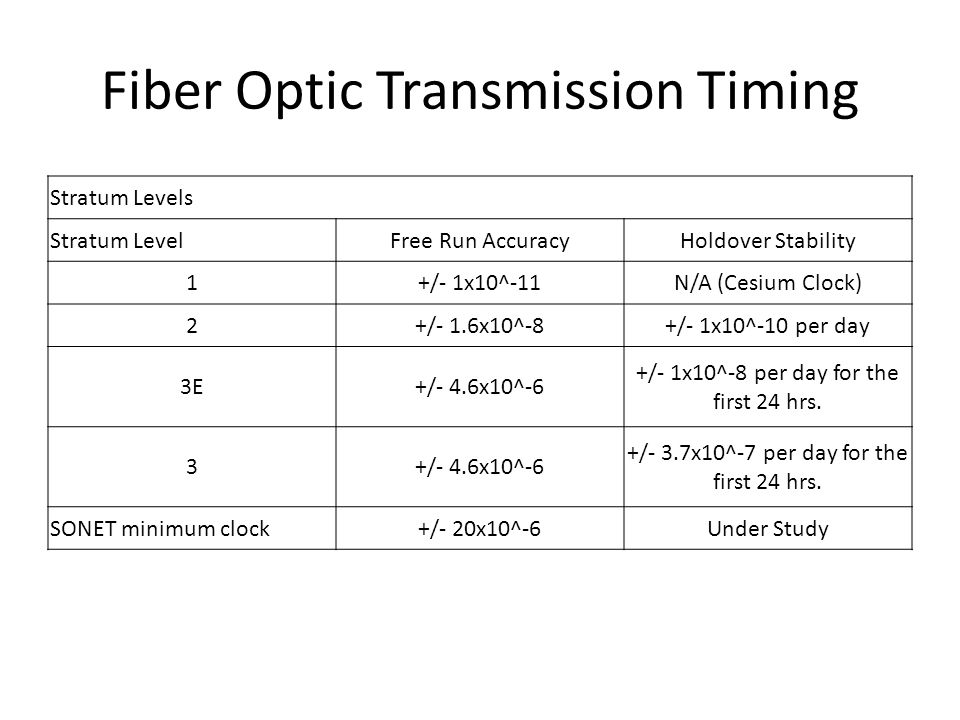 Fiber Optic Transmission Timing Stratum Levels Stratum LevelFree Run AccuracyHoldover Stability 1+/- 1x10^-11N/A (Cesium Clock) 2+/- 1.6x10^-8+/- 1x10^-10 per day 3E+/- 4.6x10^-6 +/- 1x10^-8 per day for the first 24 hrs.