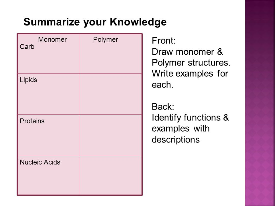 MonomerPolymer Carb Lipids Proteins Nucleic Acids Front: Draw monomer & Polymer structures. Write examples for each. Back: Identify functions & exampl