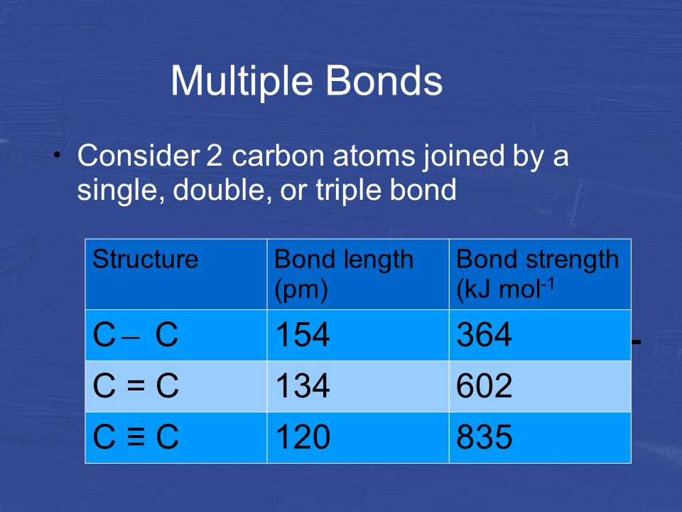 Multiple Bonds Consider 2 carbon atoms joined by a single, double, or triple bond StructureBond length (pm) Bond strength (kJ mol -1 C ̶ C 154364 C = C134602 C ≡ C120835