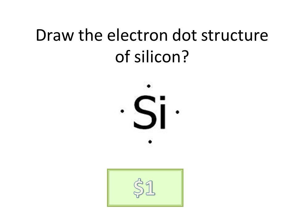 Draw the electron dot structure of silicon?