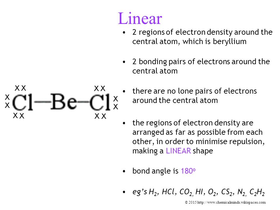 Trigonal planar 3 regions of electron density around the central atom, which is boron 3 bonding pairs of electrons, around the central atom there are no lone pairs of electrons, around the central atom the regions of electron density are arranged as far as possible from each other, in order to minimise repulsion, making a TRIGONAL PLANAR shape With a bond angle is 120 o eg's BCl 2 Br, BClBr 2, C 2 H 4, H 2 CO, COCl 2, SO 3 © 2015 http://www.chemicalminds.wikispaces.com