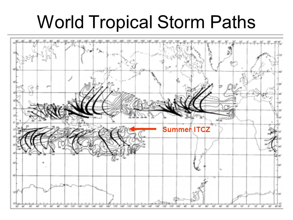 63 World Tropical Storm Paths Summer ITCZ