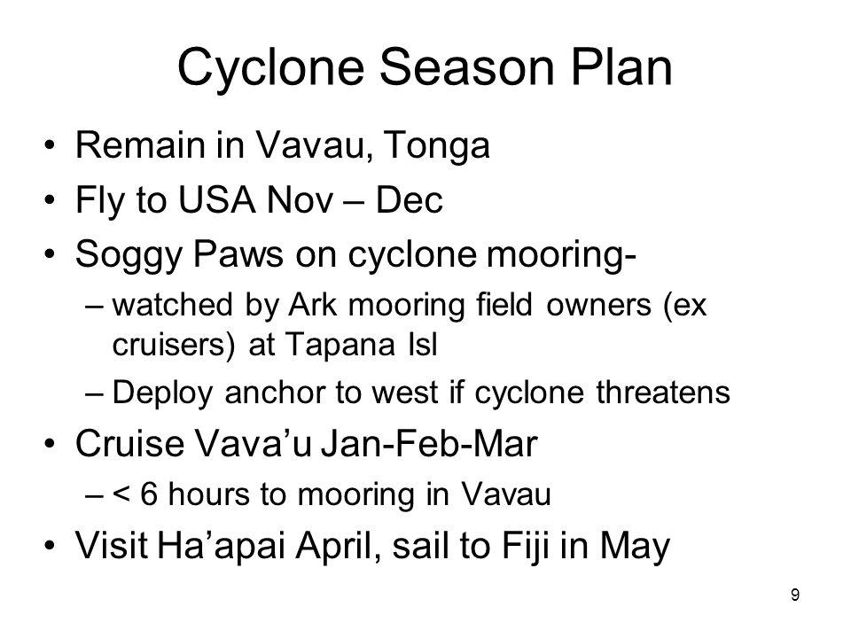 20 TCyclone Cyril 6-8 Feb 12 Soggy Paws