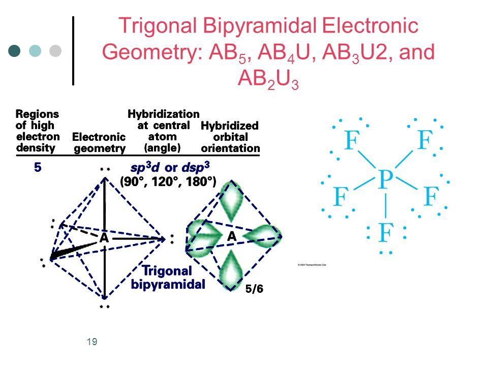 19 Trigonal Bipyramidal Electronic Geometry: AB 5, AB 4 U, AB 3 U2, and AB 2 U 3