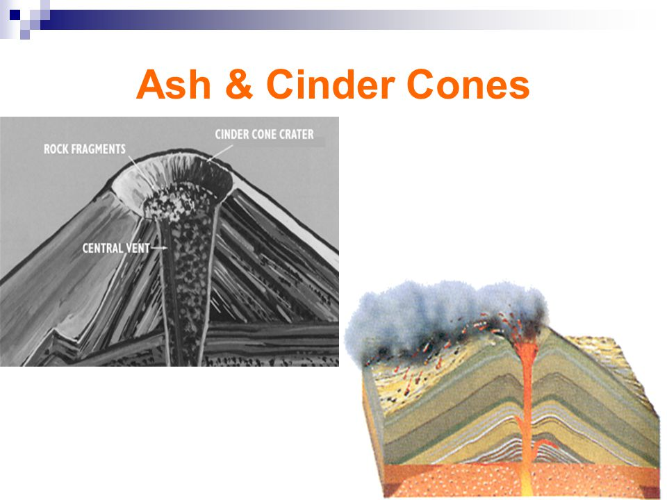 Ash & Cinder Cones Cone shaped Symmetrical Steep sides Violent eruptions Layers of ash & Cinder Single central Vent Crater at Summit