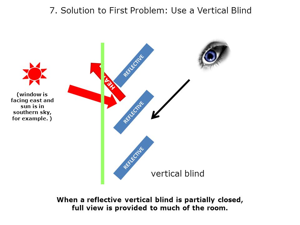 When a reflective vertical blind is partially closed, full view is provided to much of the room.