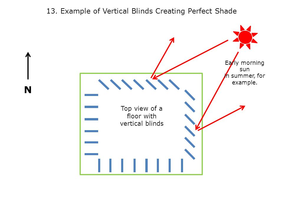 N 13. Example of Vertical Blinds Creating Perfect Shade Top view of a floor with vertical blinds Early morning sun in summer, for example.